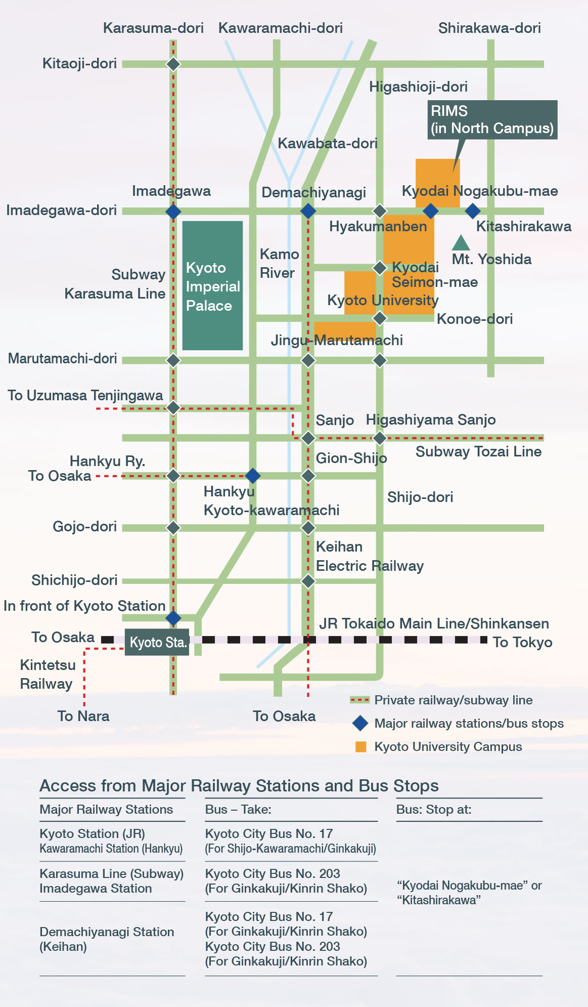 Access RIMS Kyoto Station Map on nagano station map, jiyugaoka station map, shinjuku station map, kamakura station map, tachikawa station map, japan map, kanazawa station map, uji station map, matsumoto station map, niigata station map, takasaki station map, fujisawa station map, kawaguchiko station map, shizuoka station map, city bus line map, kobe map, tofukuji station map, amagasaki station map, hakodate station map,